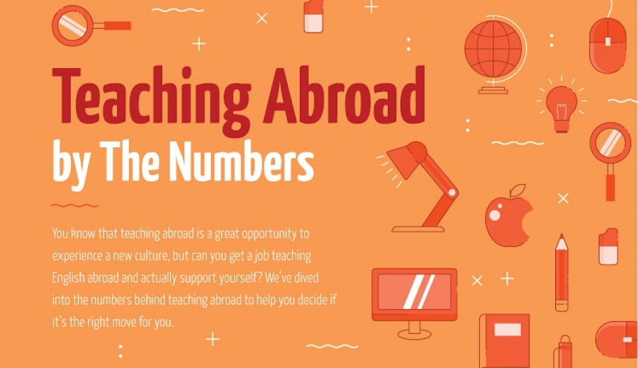 Teaching Abroad by the Numbers